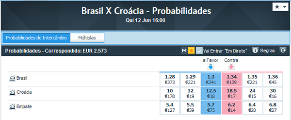 Betfair portugues website oi Brasil - 803791